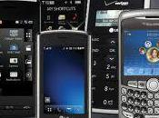 Decide What Mobile Phone Suits Best