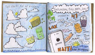 Paperbag Travel Journal, Sample Page
