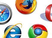 Business Model:How Browsers Like Opera,Fire-Fox Chrome Earn