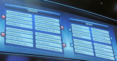 AC Milan Draw Barcelona in Champions League Group Stages