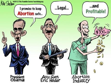 Wonder why pro-life people are targeted by the DOJ?