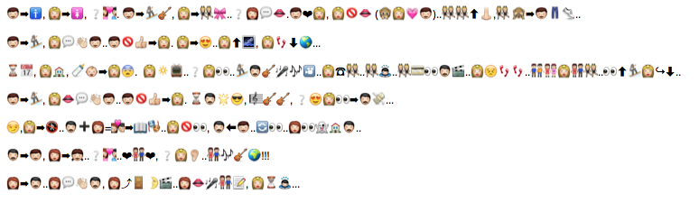 Screen Shot 2013 03 22 at 6.27.30 PM GUESS THAT BAND/SONG: A GAME OF EMOJI RIDDLES
