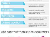 Stand Online Bullies Real Facts About Cyberbullying