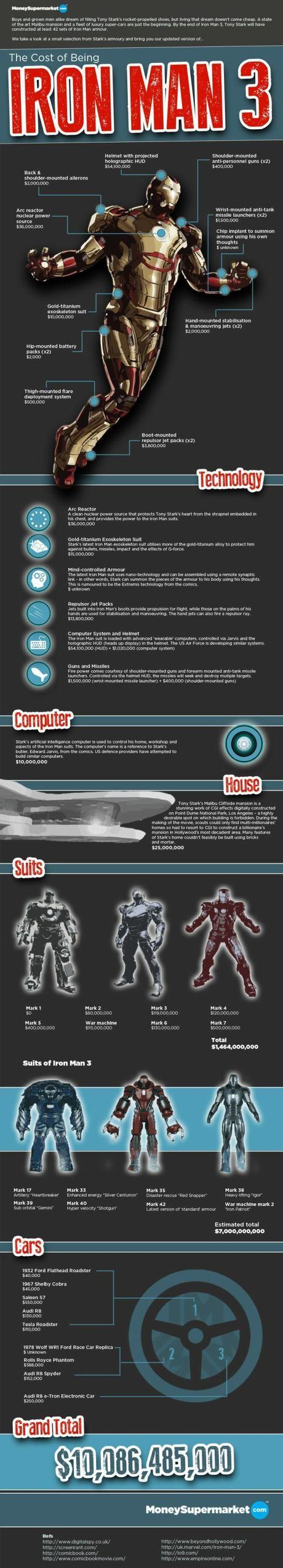 Iron-Man-3-infographic