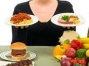 Diet Plans Women