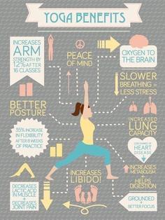 essay on yoga and meditation