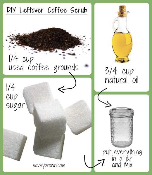 DIY Left Over Coffee Body Scrub - Paperblog