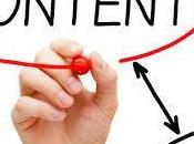 Create Panda-friendly Content Your Blog? Things Keep Mind