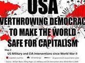 Democracy Capitalism Same