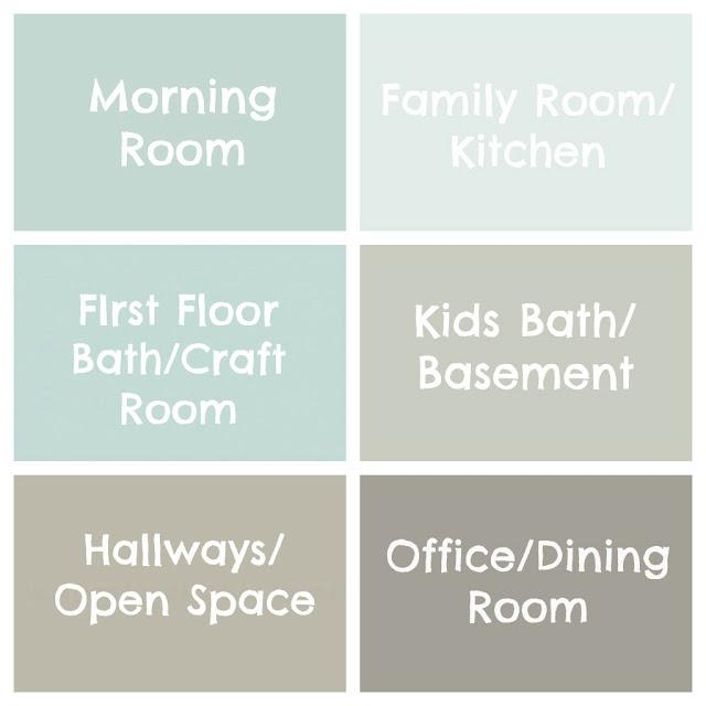 What Color Do I Paint My House: The Paint Colors Of My House