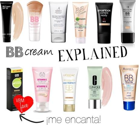 BB Creams Explained