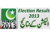 Pakistan Election Results 2013 Updated