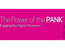 Marketing Women: Power PANKs