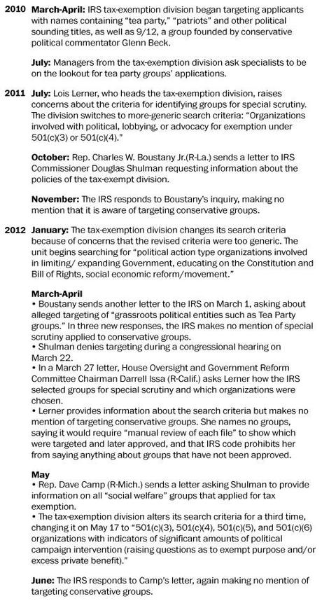 IRS Targeting Timeline Goes Back To March-April 2010