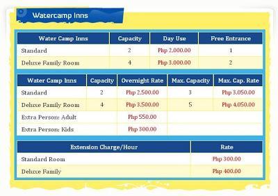 Summer Fun At Watercamp Resort Kawit Cavite Paperblog
