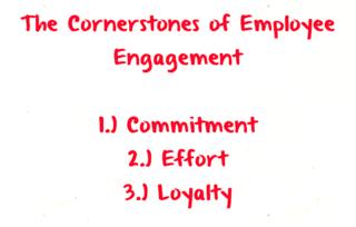 Cornerstones of employee engagement