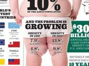 Suffering from Insulin Resistance Diabetes Obesity Can't Lose Weight?