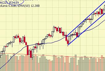 How do stock options expire