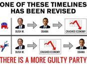 Revisionist History/lies, Alternate Reality, Rampant Hypicrisy