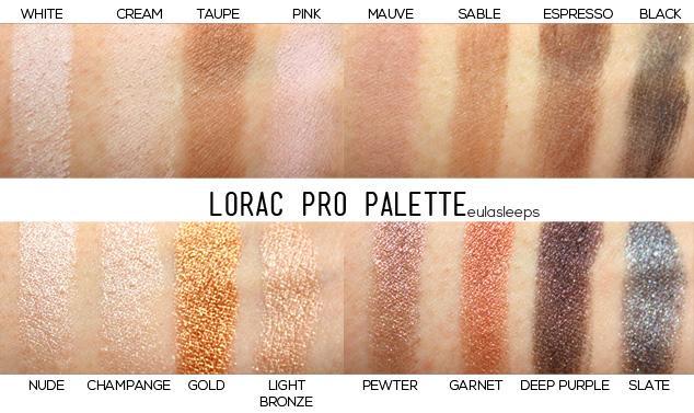 The Holy Grail: LORAC PRO Palette