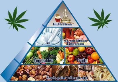 Marijuana and Diabetes: Does Pot Make You Thin?
