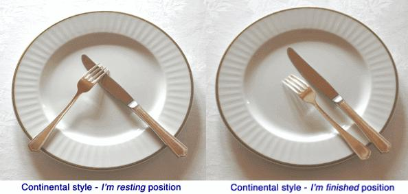 Follow The Rules Positioning The Fork And Knife On Your
