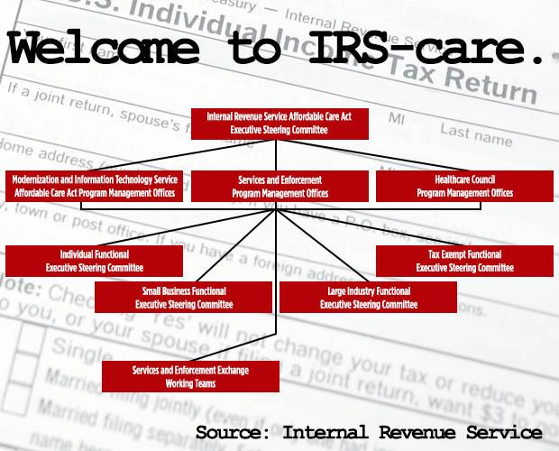 NRCC On Obamacare's Bureaucracy: Welcome To IRS-Care