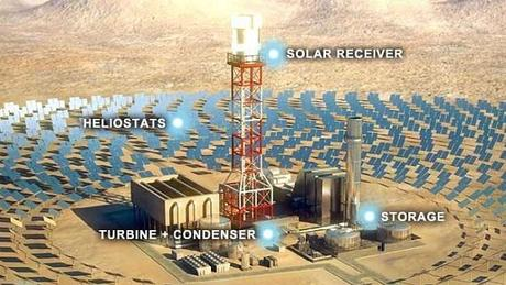 Concentrated Solar Power's Contribution to the Grid: U.S. Case Study