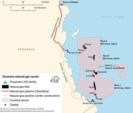 Tanzania natural gas sector (Source: U.S. Energy Information Administration)