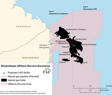 Mozambique offshore Rovuma discoveries. (Source: U.S. Energy Information Administration)