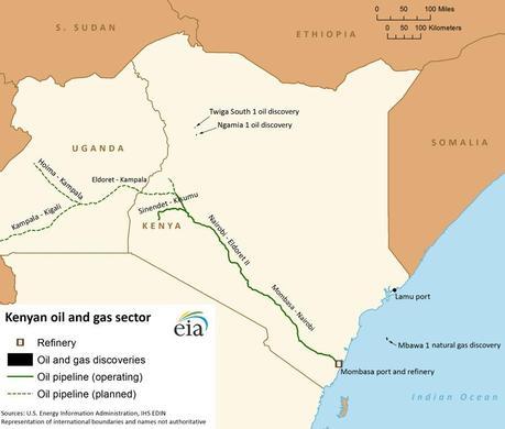 Kenya oil gas sector (Source: U.S. Energy Information Administration)