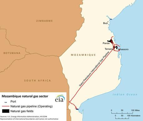 Mozambique natural gas sector (Source: U.S. Energy Information Administration)
