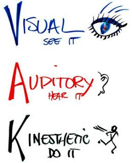 Learning Styles: Visual, Audio, Kinesthetic
