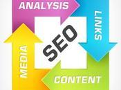 Search Engine Optimization Strategies Newbies