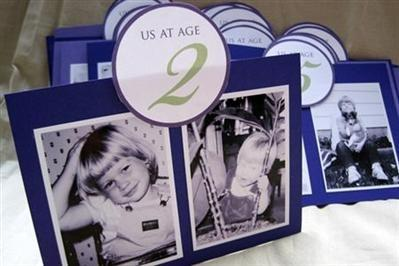 wedding table ideas childhood pictures, wedding table number ideas