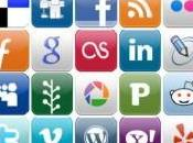 Social Networks, Possibilities