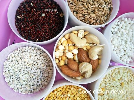 Sathu mavu(Nutritious multigrain,lentil and nuts mix for toddlers) & and a click
