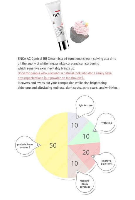 REVIEW   Rojukiss Enca Acne Control BB Cream