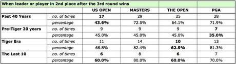 U.S. OPEN: THE WILDEST RIDE OF THE MAJORS?