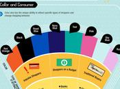 Choose Right Colors Branding