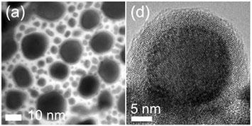Transmission electron microscopy (TEM) images of the gold-indium alloy nanoparticles at room temperature. (A) shows an overview of multiple particles, while (D) shows a high-resolution TEM image of one nanoparticle's crystalline gold-indium core surrounded by the amorphous and catalytic oxide shell. (Credit: BNL)
