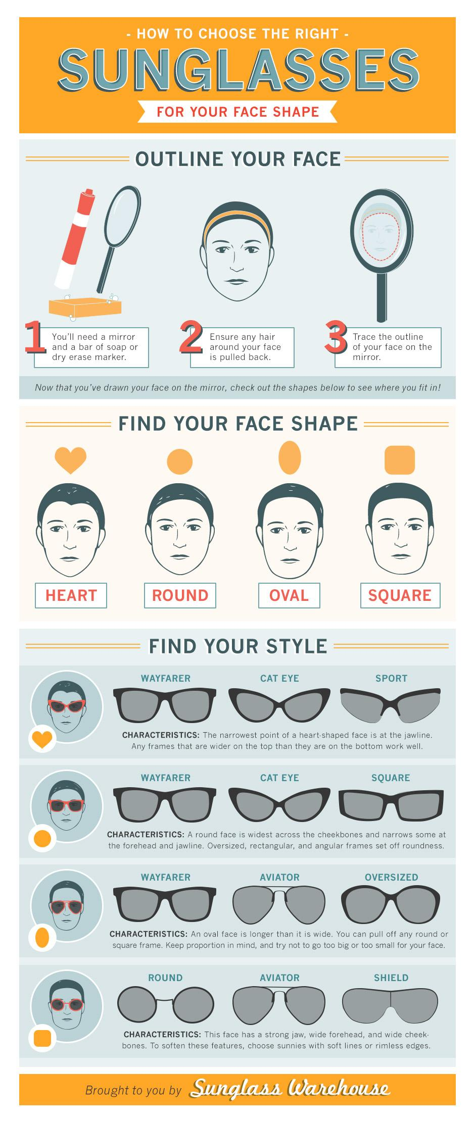 Finding the Right Sunglasses for Your Face Shape - Paperblog