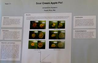 The Science of Apple Pie:  Cooking as a Science Project