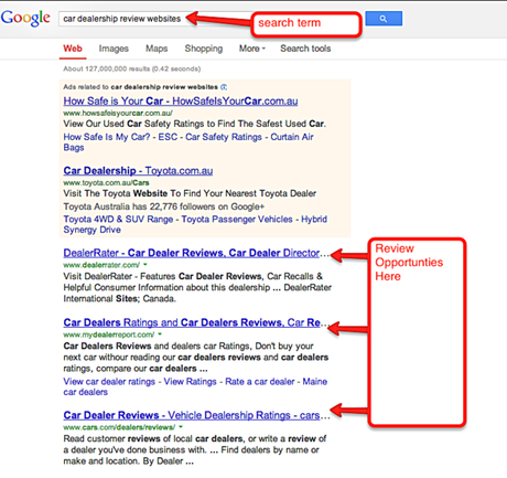 Keyword Research Examples