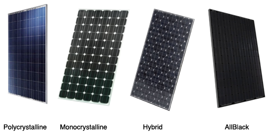 Choose The Correct Solar Panel Type For Your Project
