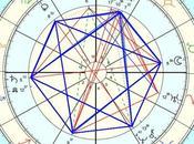 Astrology Randy Bruner July 2013 Grand Sextile