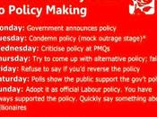 Labour Ever Back Then Will Probably Rounds Different Colour, with Slightly Changed Wording