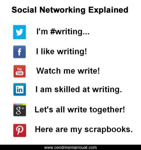 social networks explained