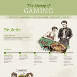 Historical Timeline of Casino Games