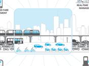 Future Urban Transportation: Moving People